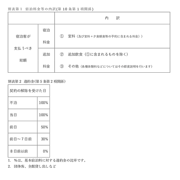 宿泊約款-別表.png