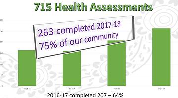 ATSI Health Checks.png