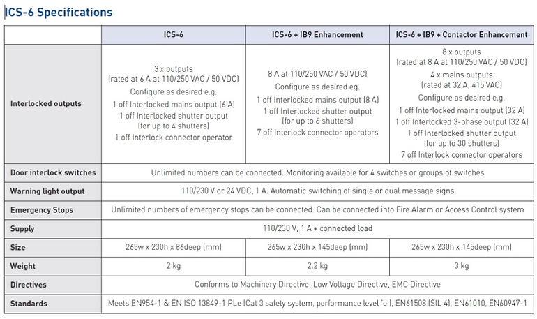 ICS-6 Specifications.jpg