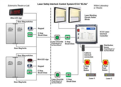 ics-6-typical-configuration1.jpg