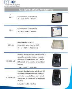 ICS-6 Interlock Accessories