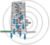 Le principe électro-physique contre l'humidité de remontées capillaires de lPE MurGuard