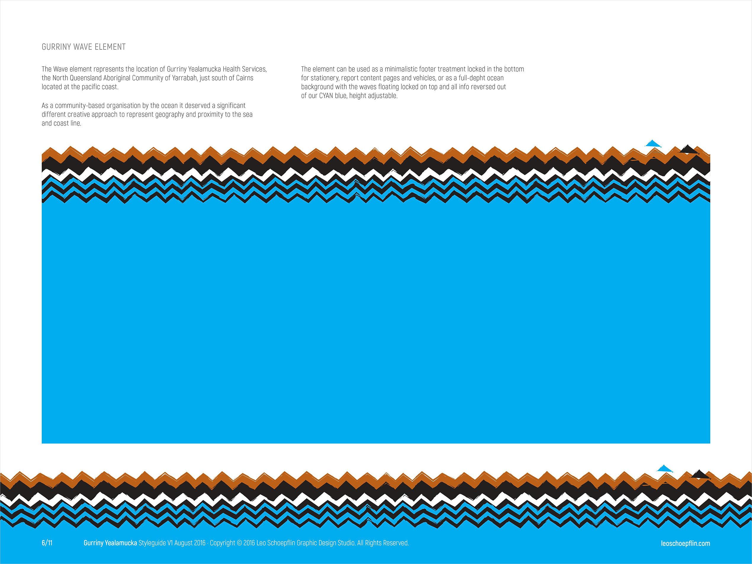 Branding Cairns Ls Design Studio