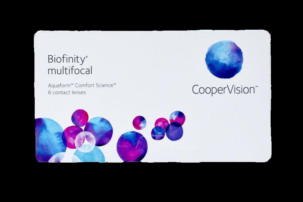 Copper Vision®
