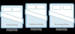 wyoming king mattress size chart