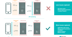 Detecting API issues in mobile apps.