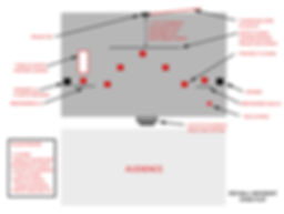 RBM-Stage-Plot.jpg