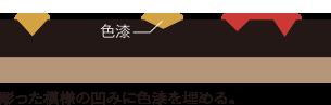 蒟醤(きんま)の断面図02