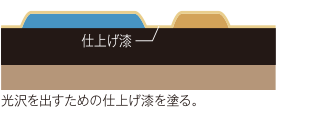 存清(ぞんせい)の断面図02