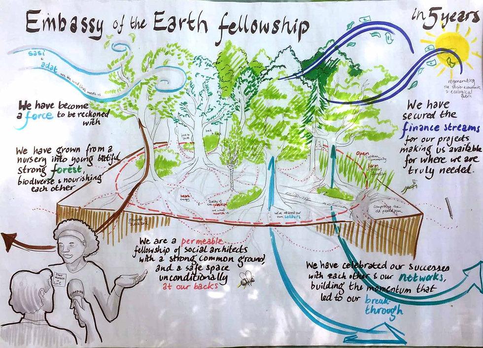 fellowship-drawing-web.jpg
