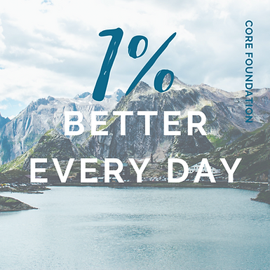 04 1% Better Every Day