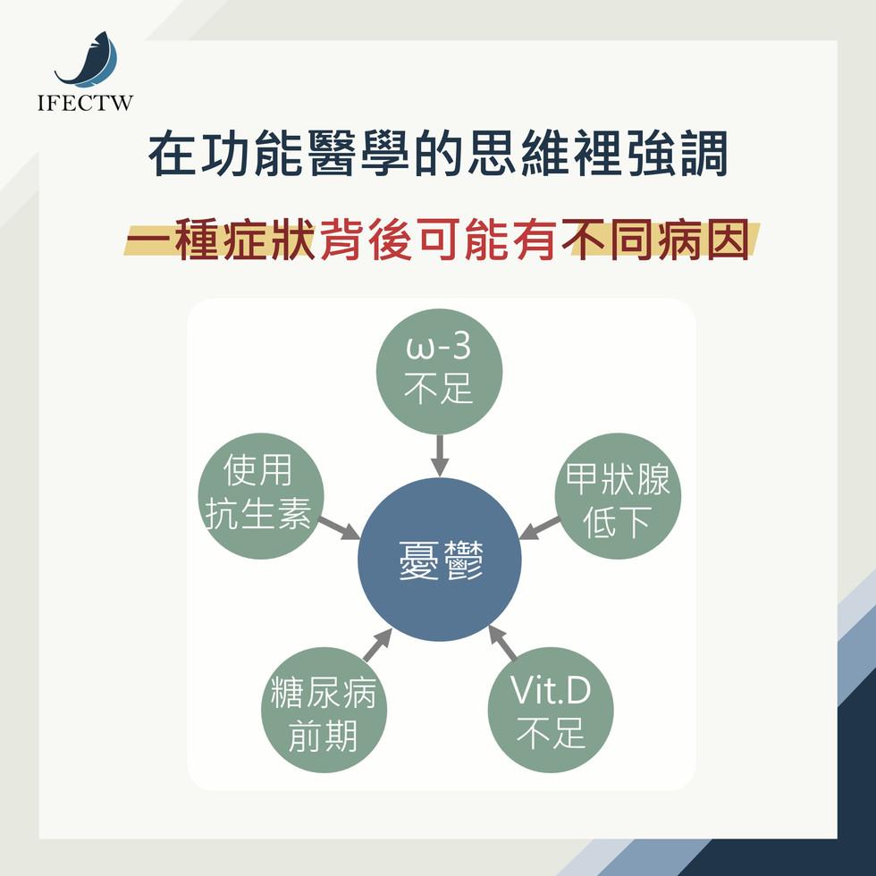功能醫學系統概念課介紹4.jpg
