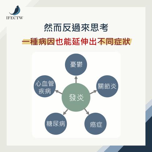 功能醫學系統概念課介紹5.jpg