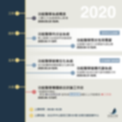 2020_課程規劃.png