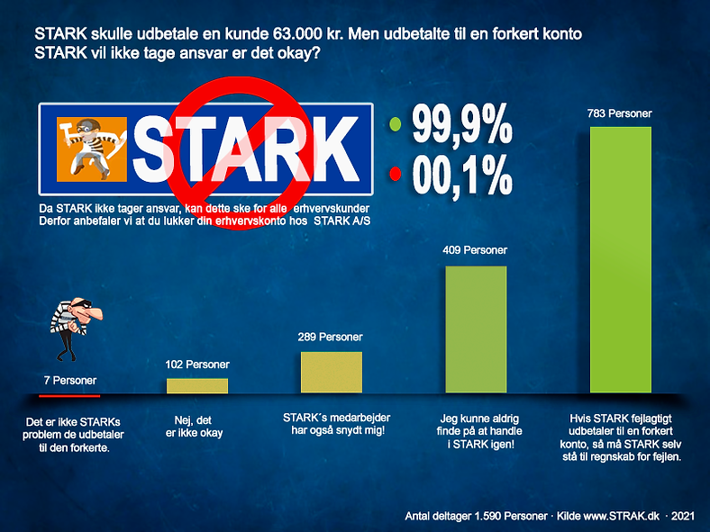 STARK A/S .png