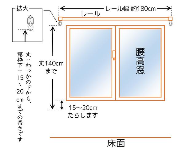 窓の例2腰高窓.png