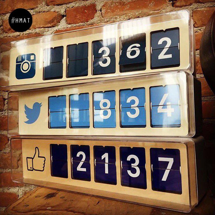 Social Media counters