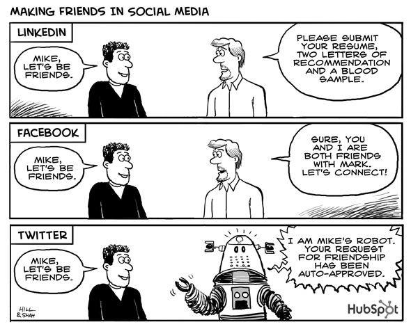 Sociale media verschillende platforms