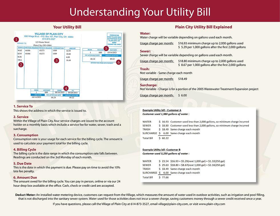 Utility Billing.20210624.jpg