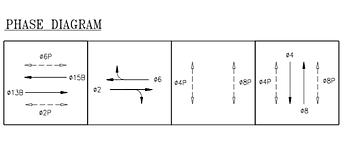 Folsom Signal Phasing