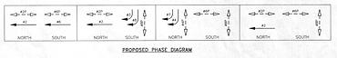Transbay Midblock Signal Phasing