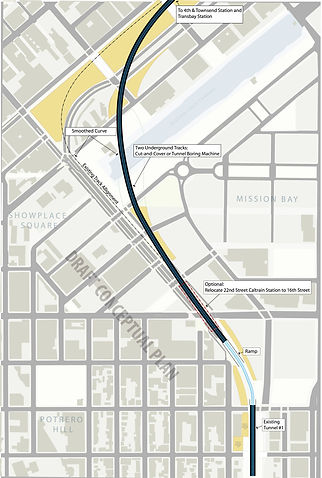 Railyard Boulevard Rail Plan