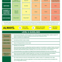 Latest Covid19 Guidelines