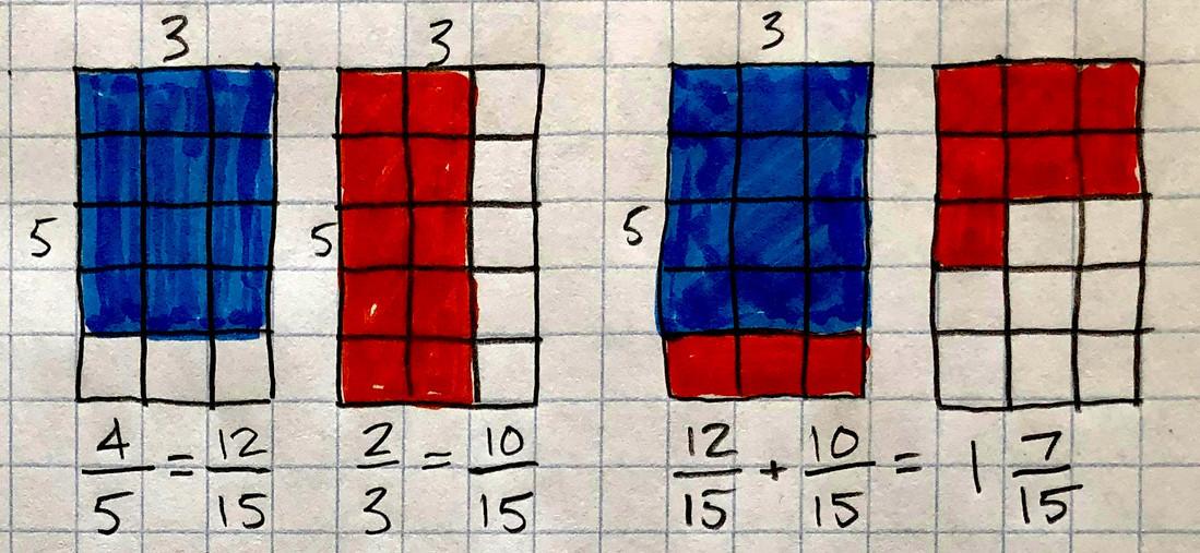 fractions.jpg