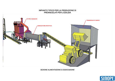 tipico impianto premiscelati per l'edilizia - alimentazione ed essiccazione