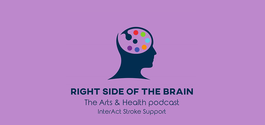 20200522 Right Side of the Brain Logo Ba