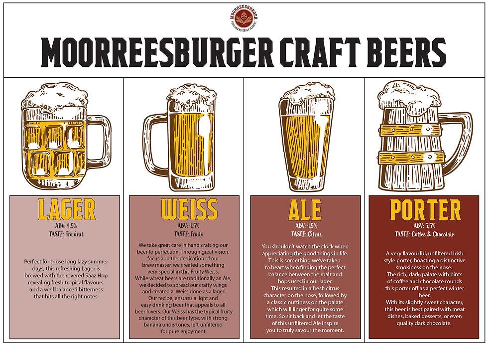 Moorreesburger Beers 2.jpg