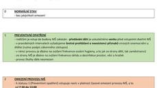 PROVOZ DRÁČKOVY ŠKOLKY V NÁVAZNOSTI NA EPIDEMIOLOGICKOU SITUACI V ČR