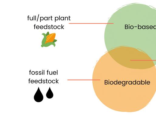 Understanding bioplastics