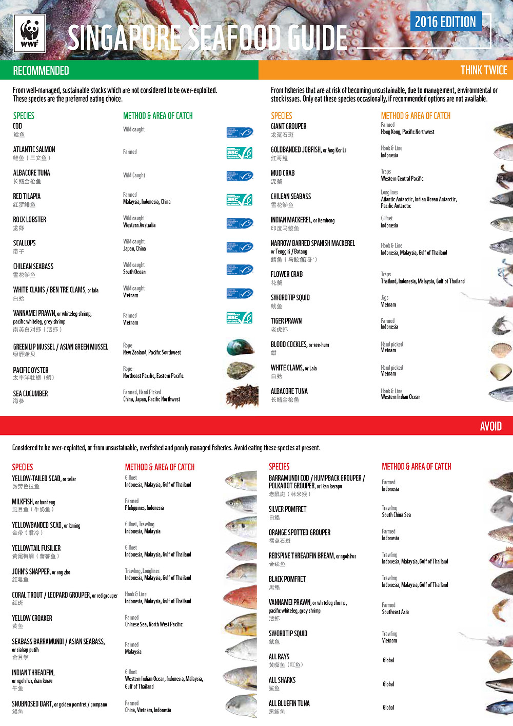 WWF-Singapore-Seafood-Guide