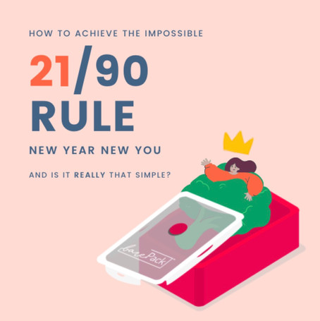 3 Rules to Keep to your New Year Resolution