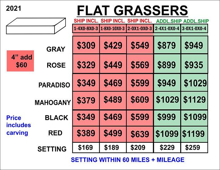 flat_grasser_prices_2021.jpg