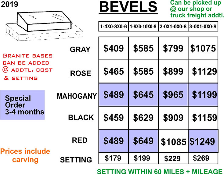 bevel_prices_2019.jpg