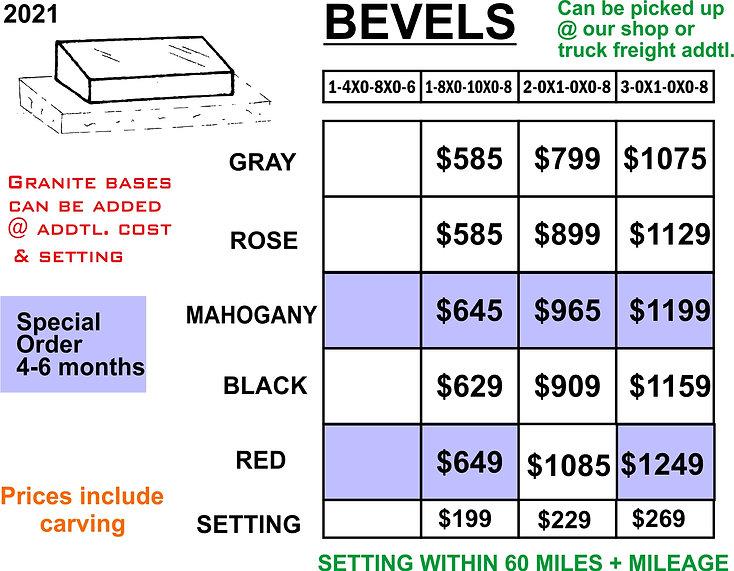 bevel_prices_2021.jpg