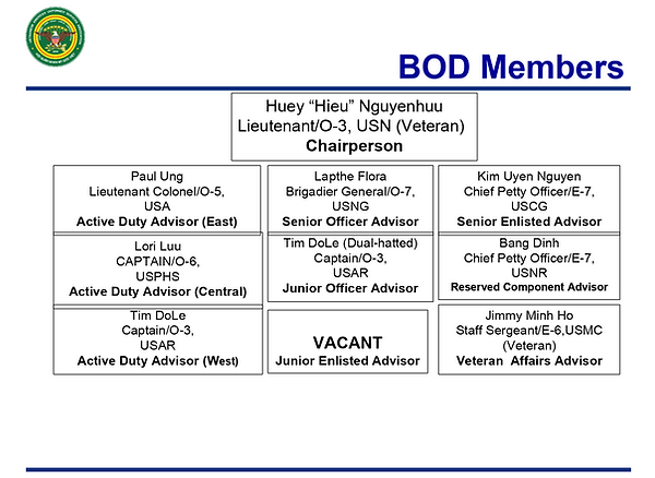 VAUSA BOD Structure.png