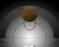 Curvas cíclicas y técnicas