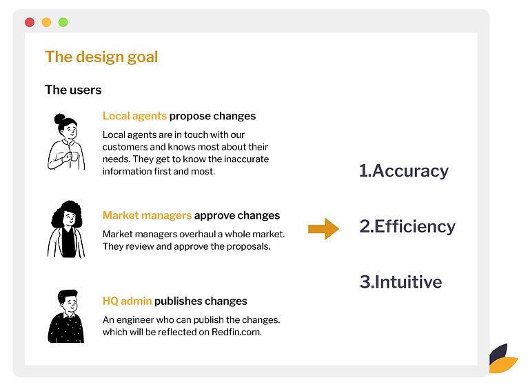 design goal.jpg