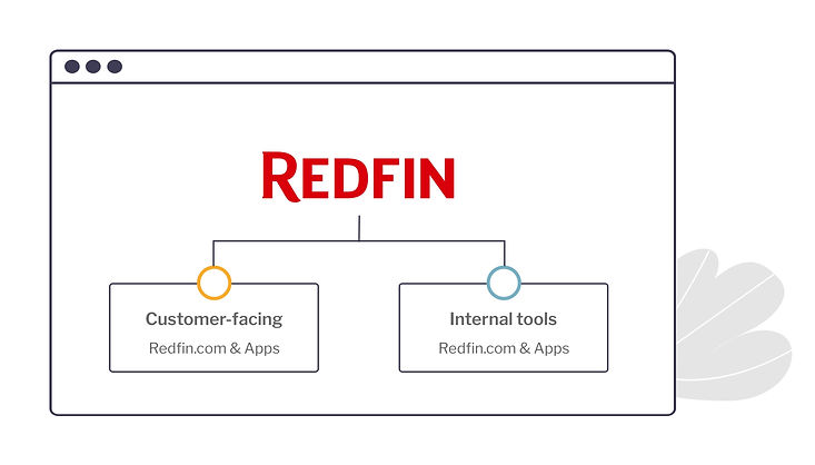 About Redfin.jpg
