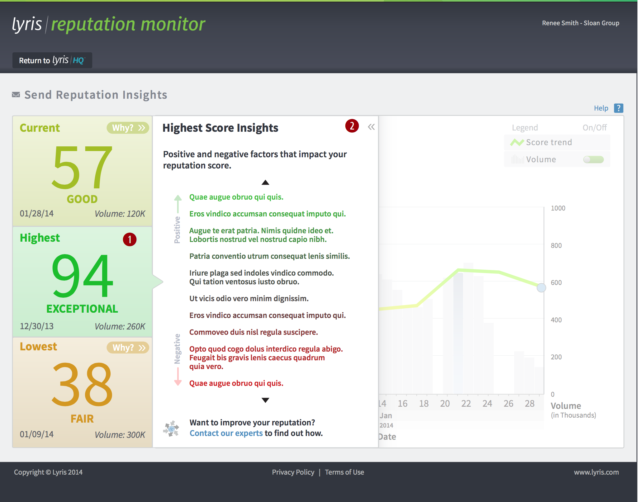 Reputation Monitor, Insights
