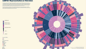 10 Data Visualizations to Give You a New Perspective on Pride Month