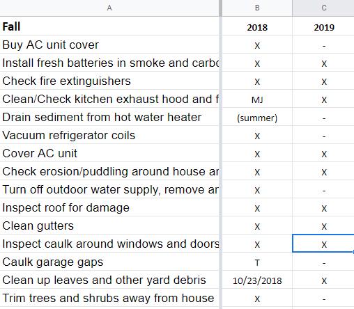 Household maintenance task list for the fall.