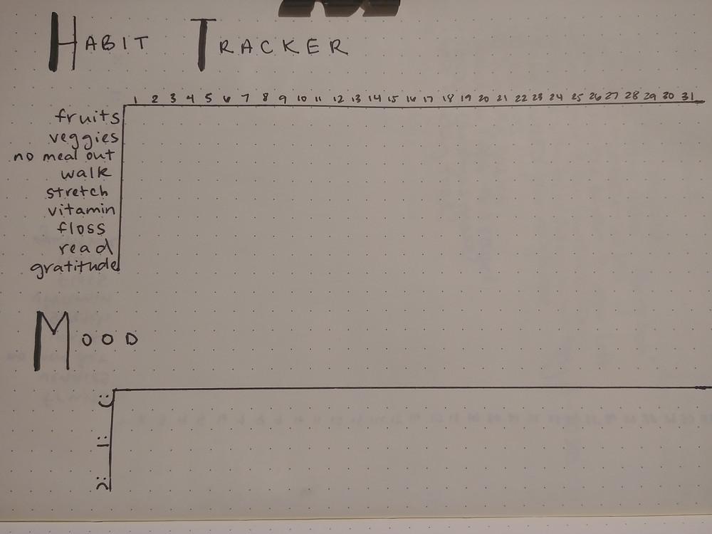 My standard monthly habit tracker template.