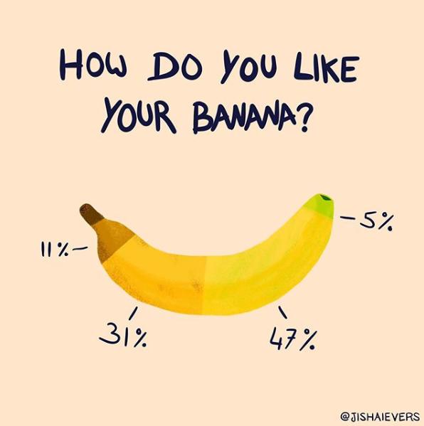 Data visualization by Jishai Evers depicting how people like their bananas.