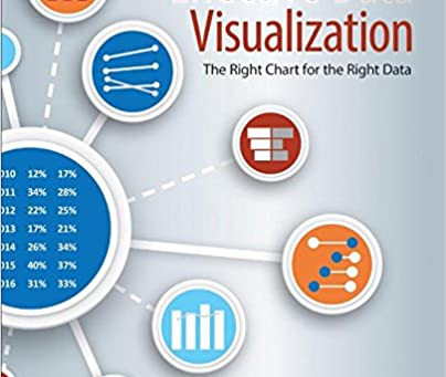 Data Centric Book Review: Effective Data Visualization
