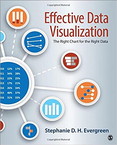 Cover of the book 'Effective Data Visualization'