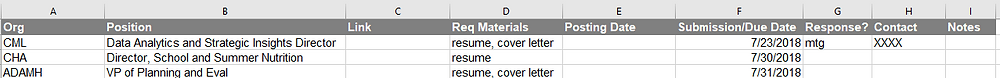 Table listing jobs I applied for, along with the organization name, required materials, and due date.